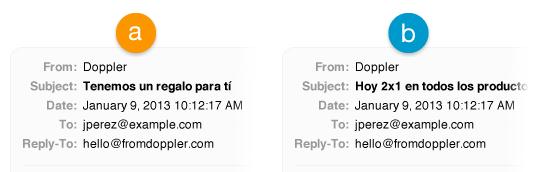 Asuntos Email Marketing