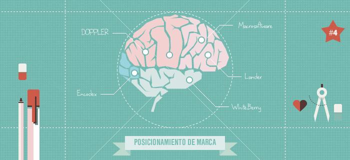 Branding: ¿Cómo posicionar tu Marca?