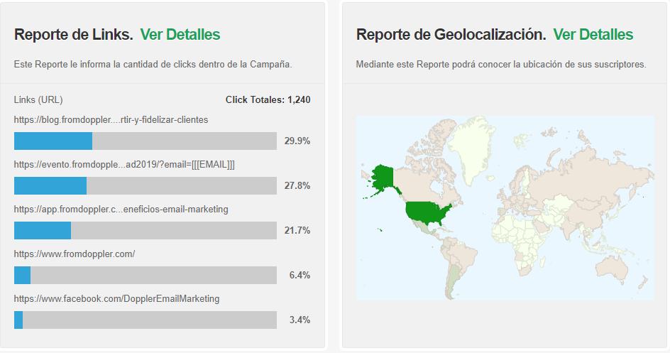 Análisis de Emails: Reporte de Links